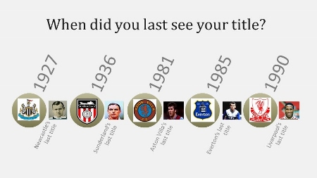 When did you last see your title (450x253)