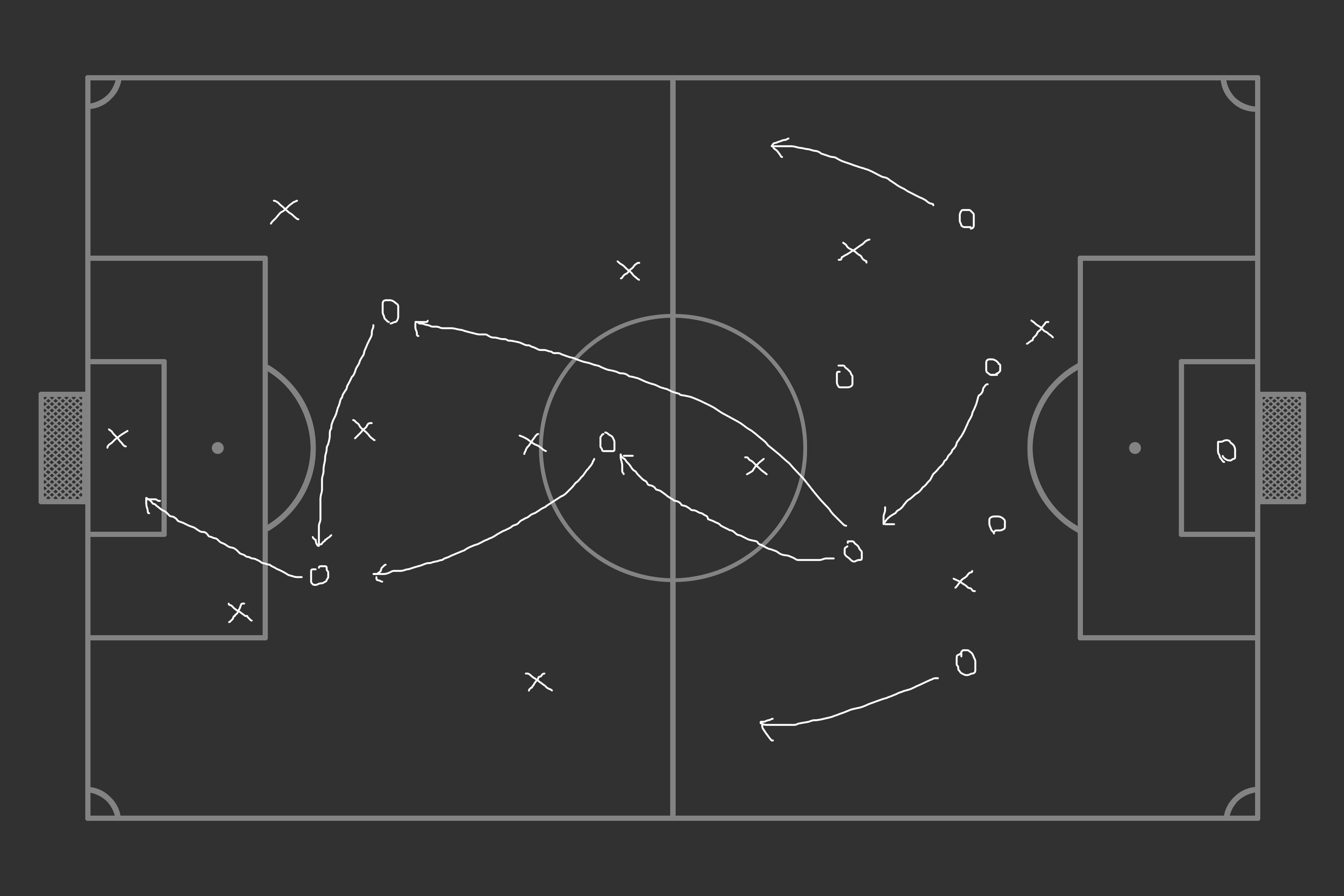 Data in football needs context to be useful